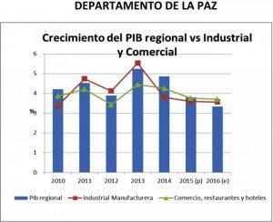 El Diario Argentina Tiene Inter S En Aumentar Compra De Gas