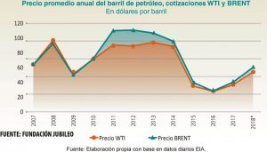 Tensión entre gobiernos.  Fricciones entre Bolivia y Argentina por pagos del gas