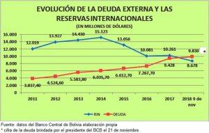 Fundación Milenio:  Deuda externa actual es la más alta del país